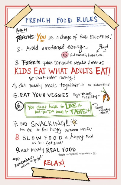 Food rules for children